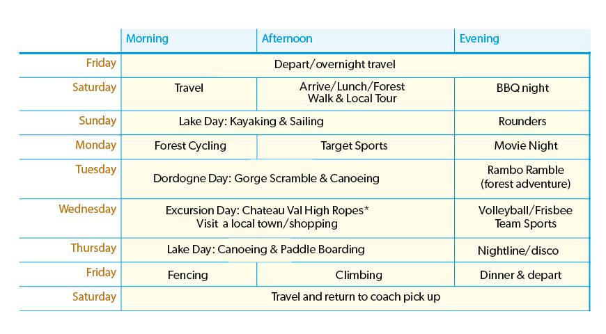 sample itinerary watersports and landsports