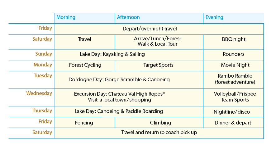 sample itinerary watersports and landsports
